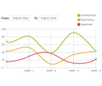 TheDigitalBox-customer-data-predictive-marketing
